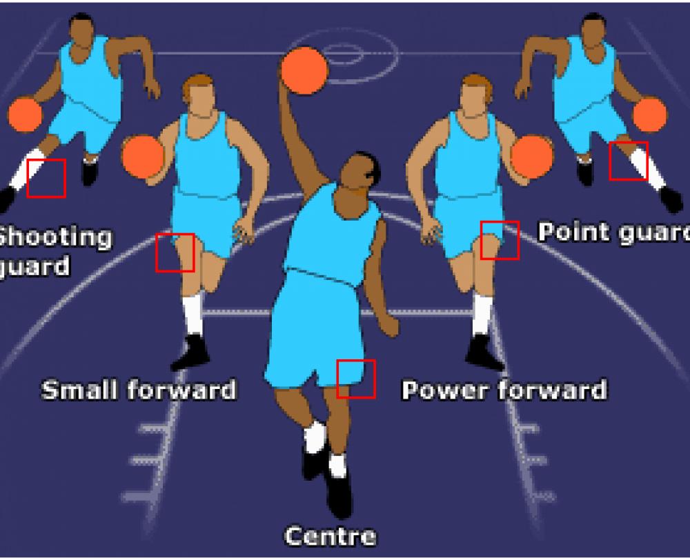 3+1 Συμβουλές για να επιλέξετε Αθλητικά Παπούτσια Μπάσκετ ee1c95ffec5